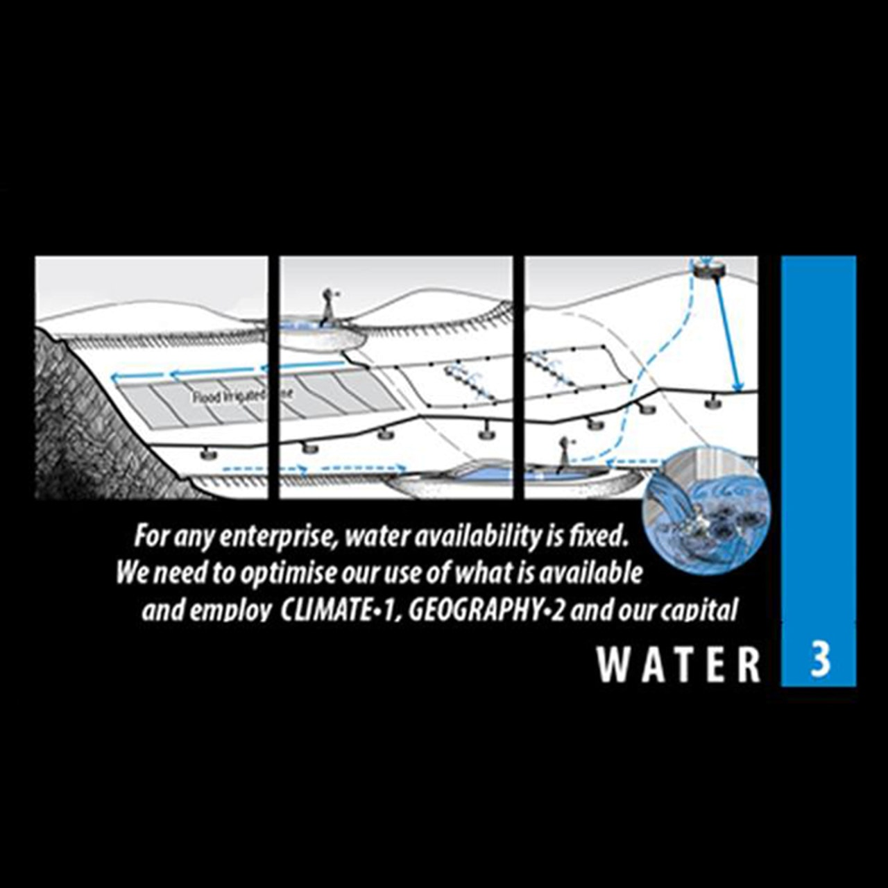 REGRARIANS HANDBOOK - 3. WATER