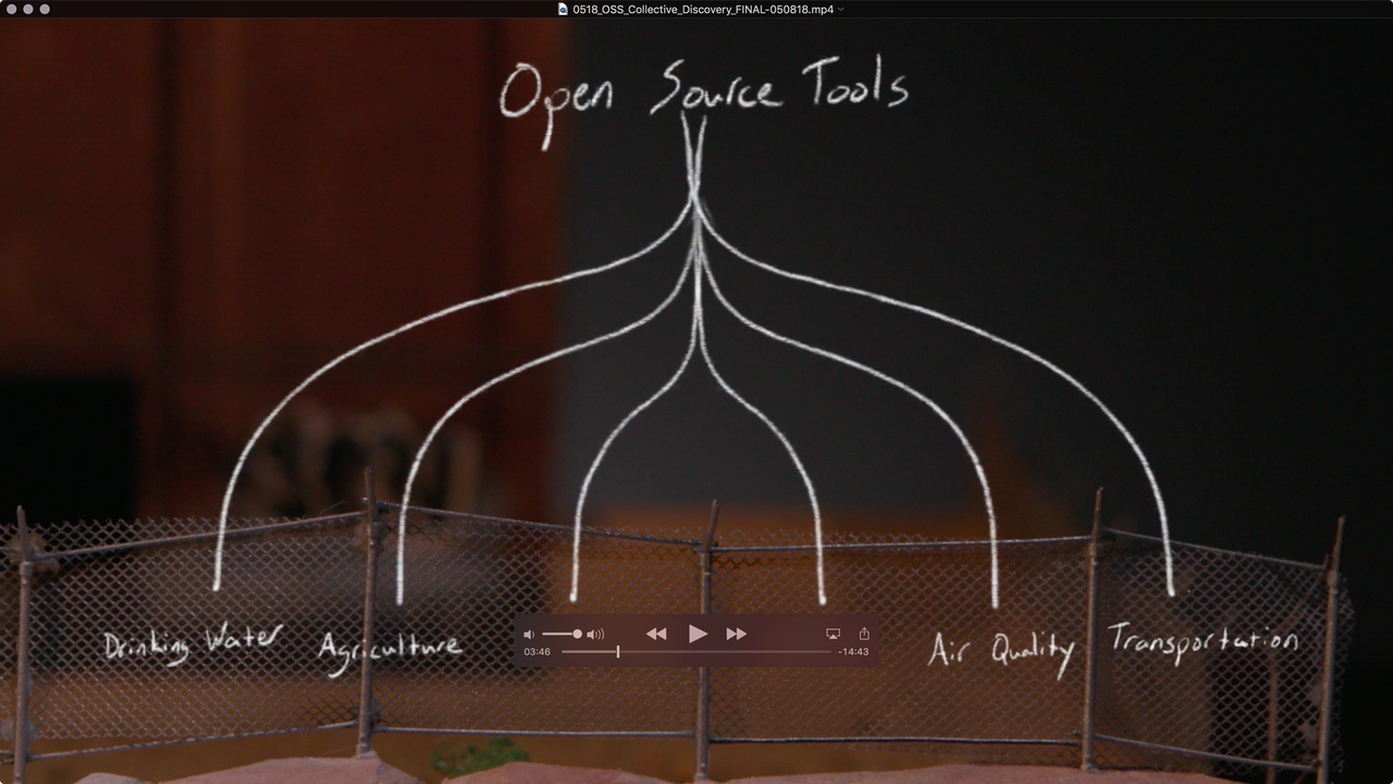 Open Source Stories: The Science of Collective Discovery -
