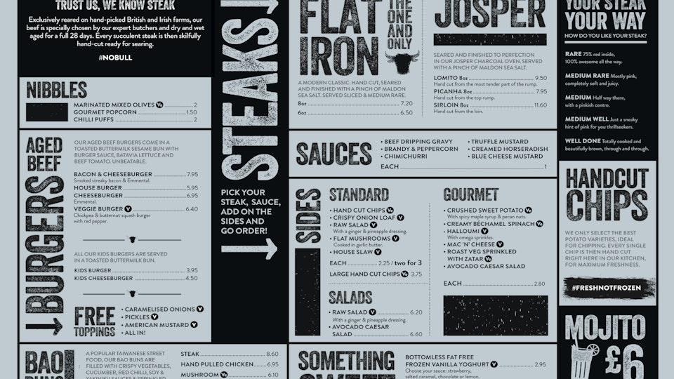 Son of Steak Branding & Photography