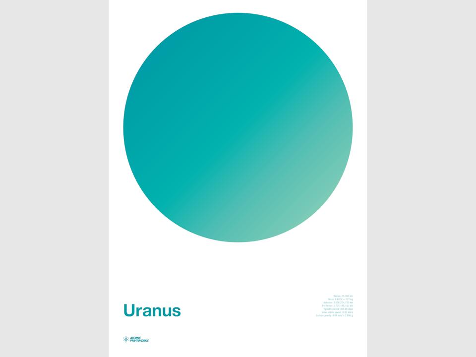 Atomic Printworks - Uranus