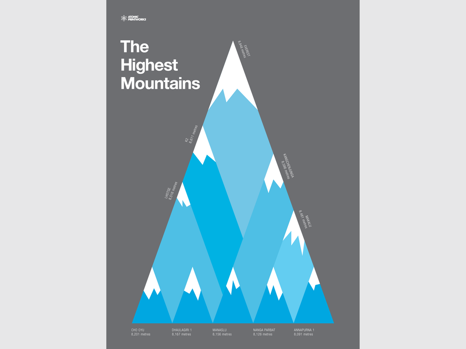 Atomic Printworks - Highest Mountains