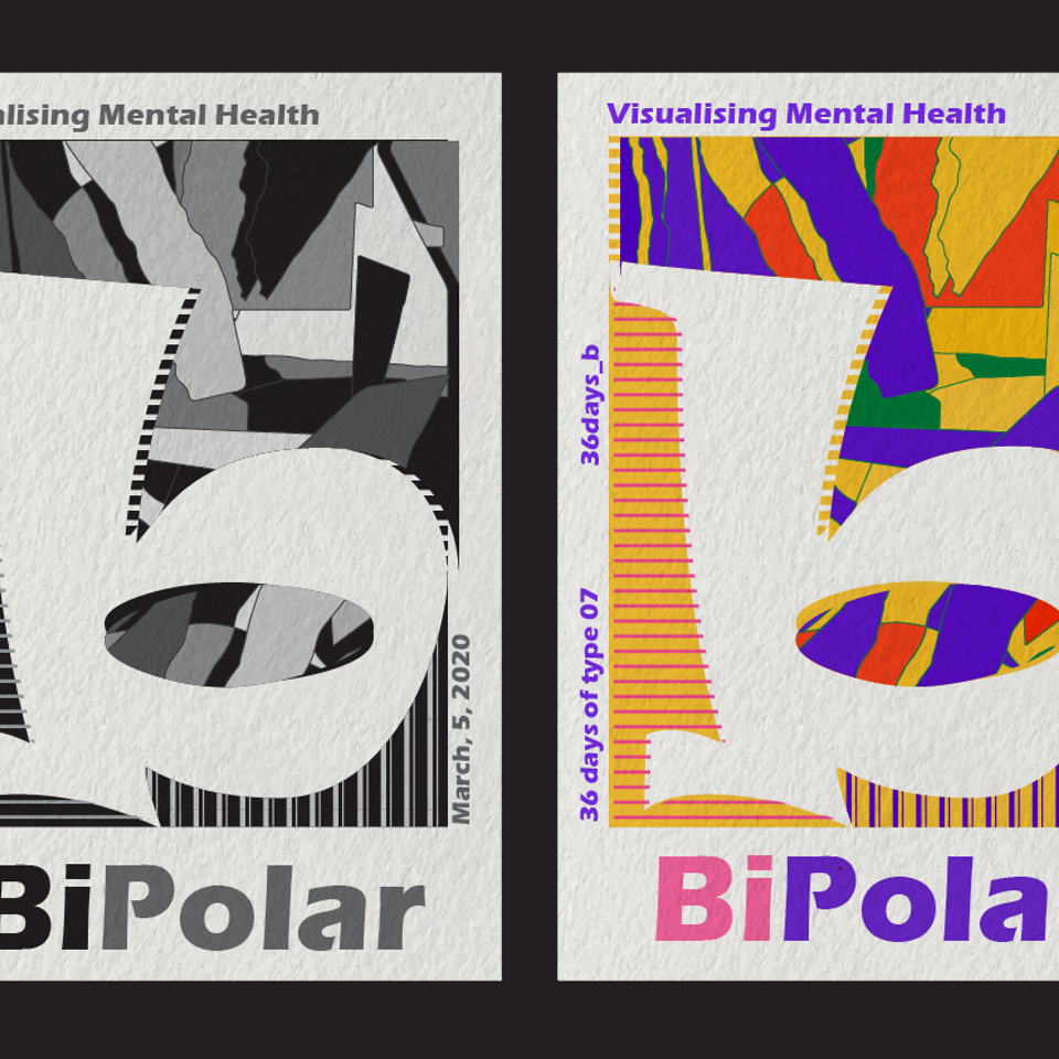 Visualizing Mental Health Type behance abcdef-02