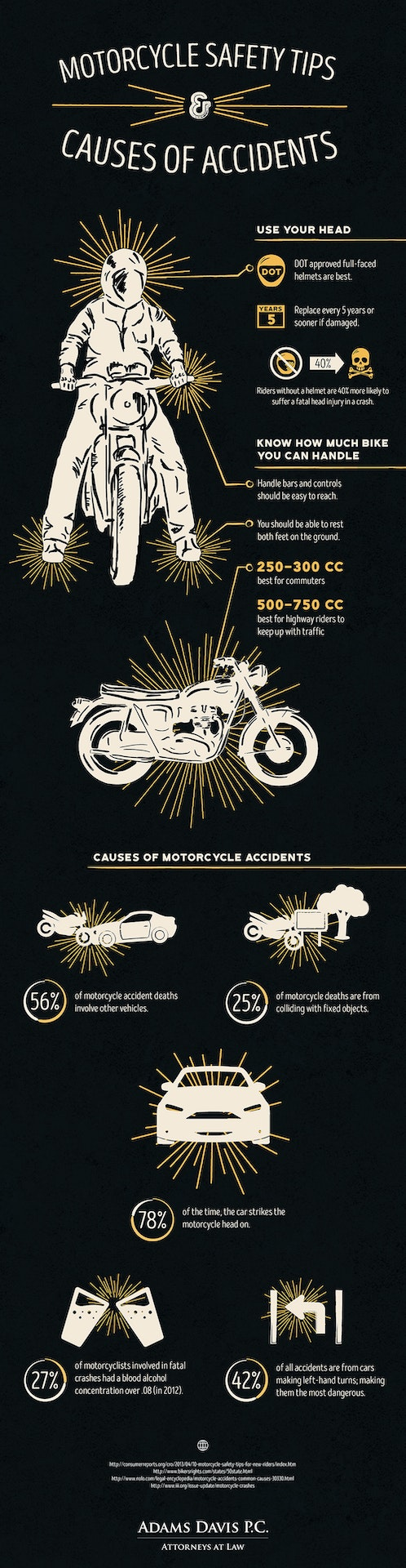 motorcycle_infographic_sydney_johns