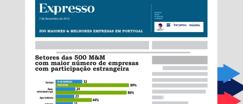 EXPRESSO - 500 M&M