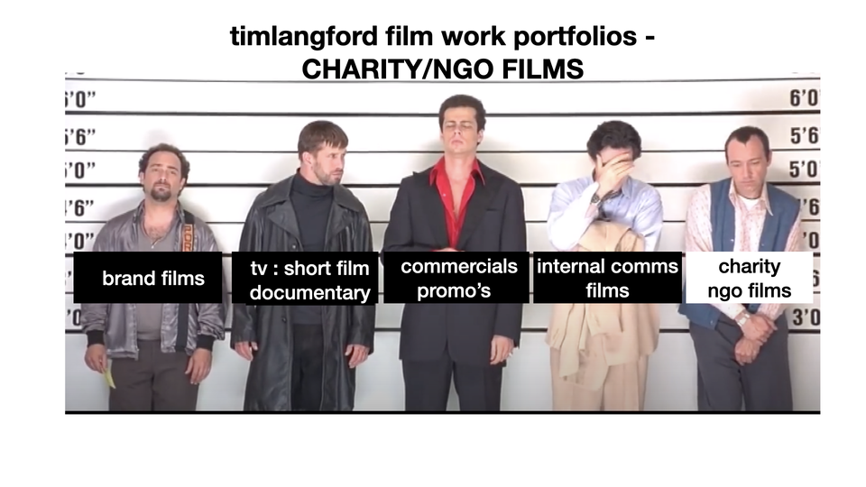 Charity/ngo films