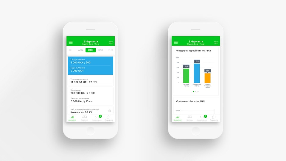 Веб, app дизайн