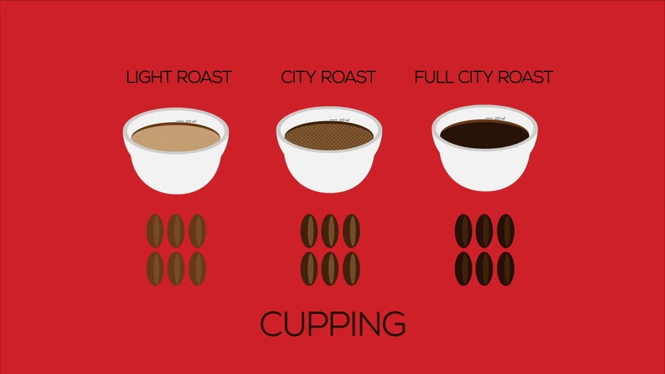 Coffeed: Doing Good - Doing good: Coffeed - Teaser clip