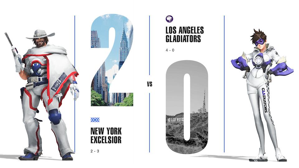NYXL 2021 | Complete Brand Refresh