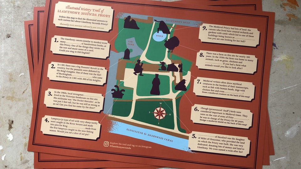 Illustrated History Trail at Llanthony Secunda Priory