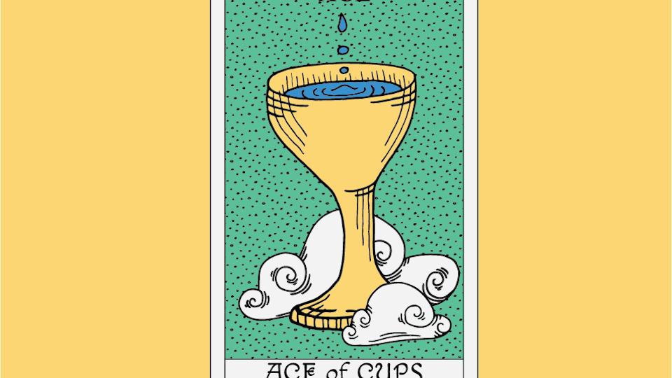 Tarot Predictions
