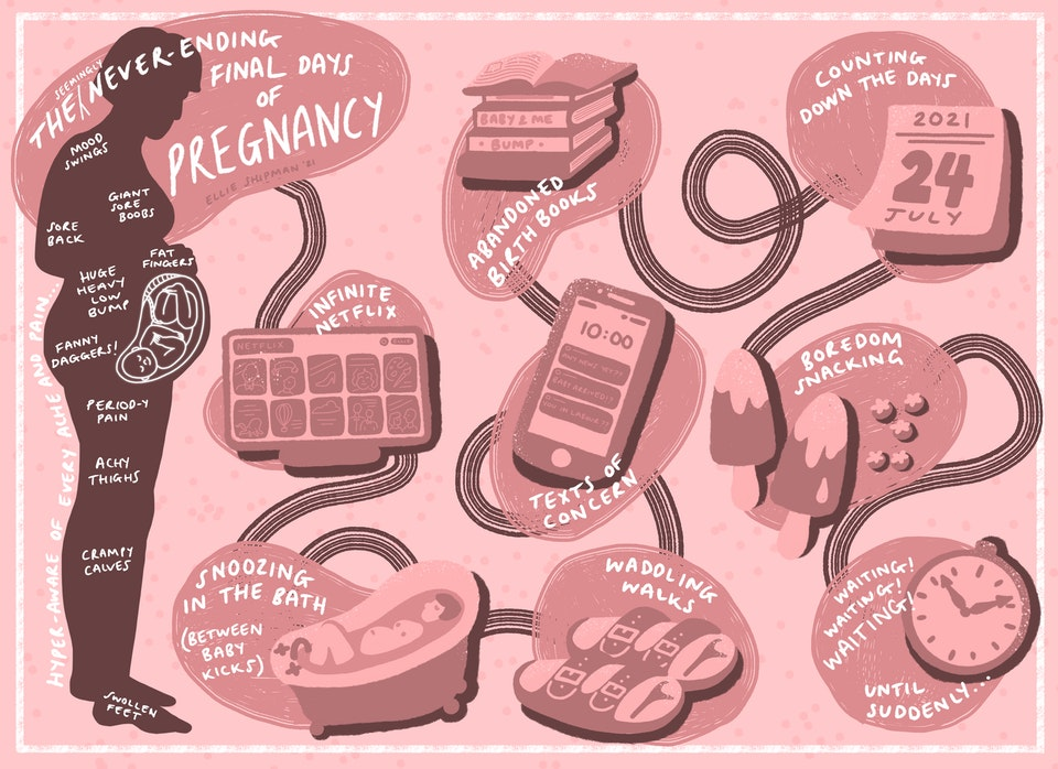 The (Seemingly) Never Ending Final Days of Pregnancy - Personal Project