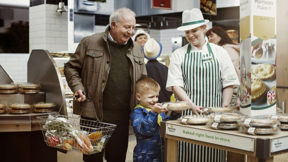 Foodmakers and Shopkeepers