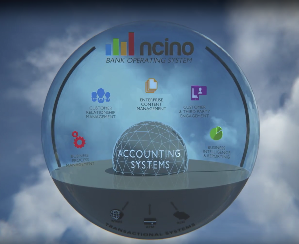 nCino Product Overview '17