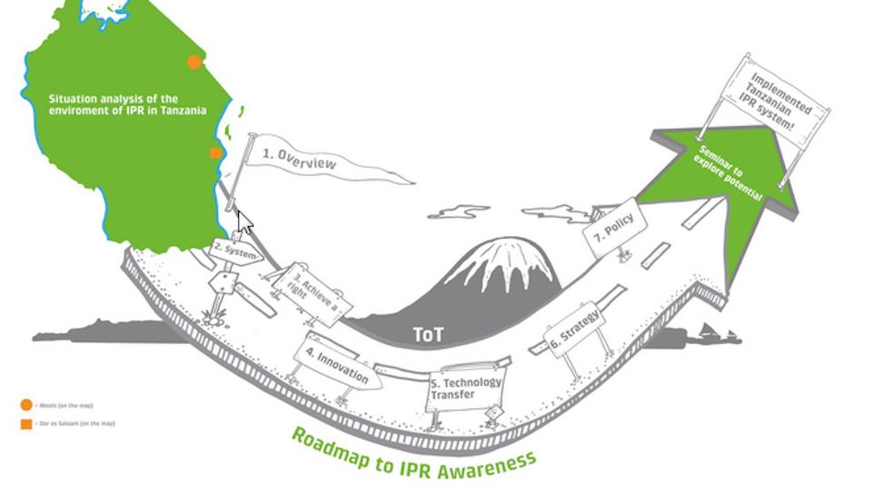 IPR in Tanzania
