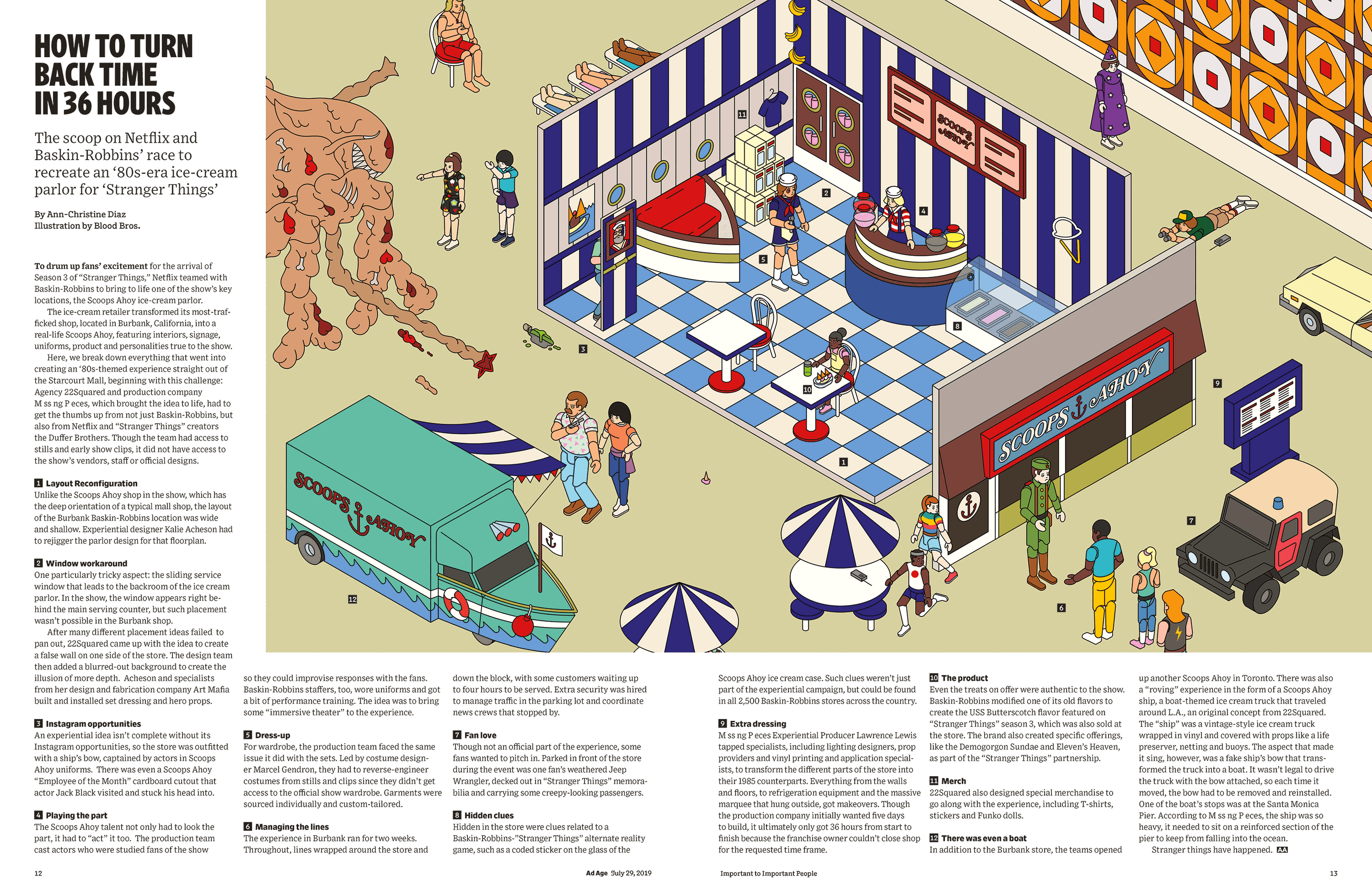 BloodBros. Illustration - mag-spread