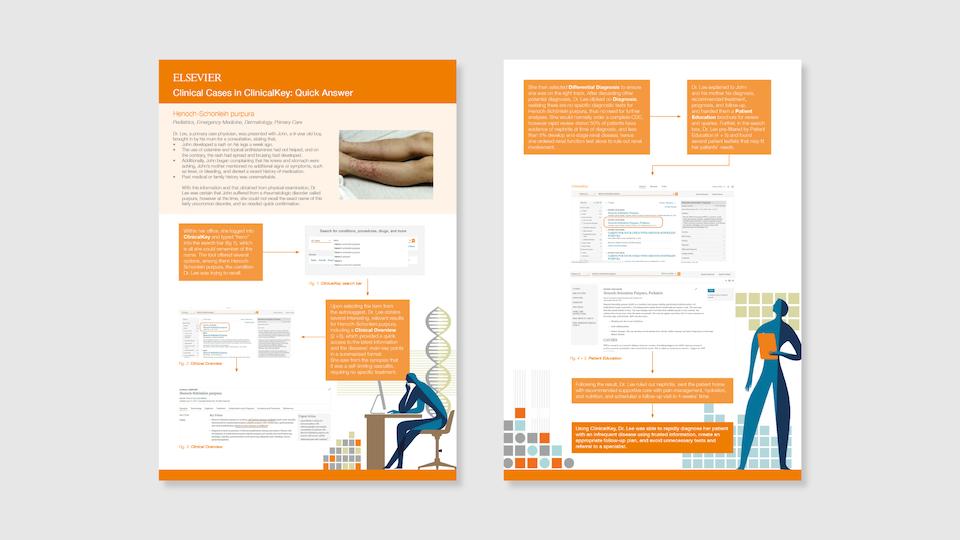 Elsevier - Elsevier clinicalkey guide
