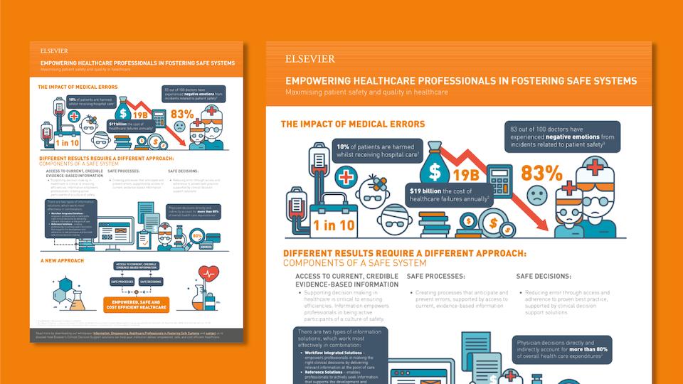 Elsevier - Elsevier final version infographic
