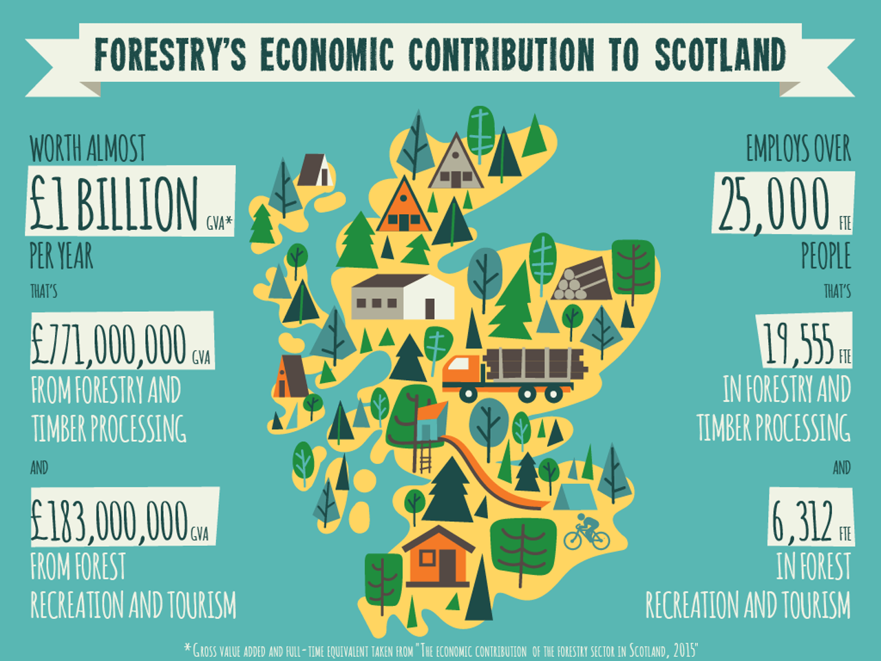 Forestry_Infographic_03-01_web