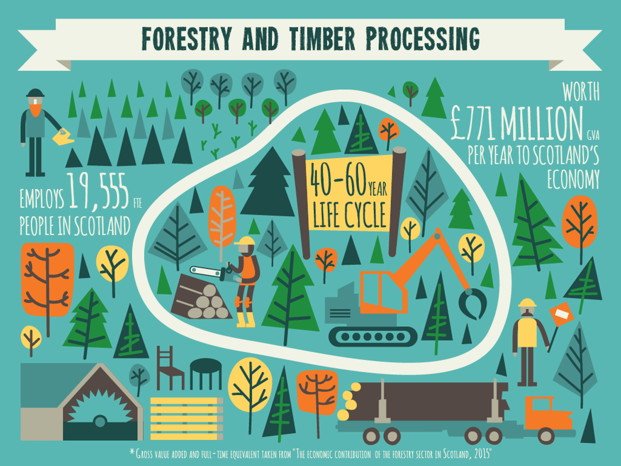Forestry_Infographic_03-02_web