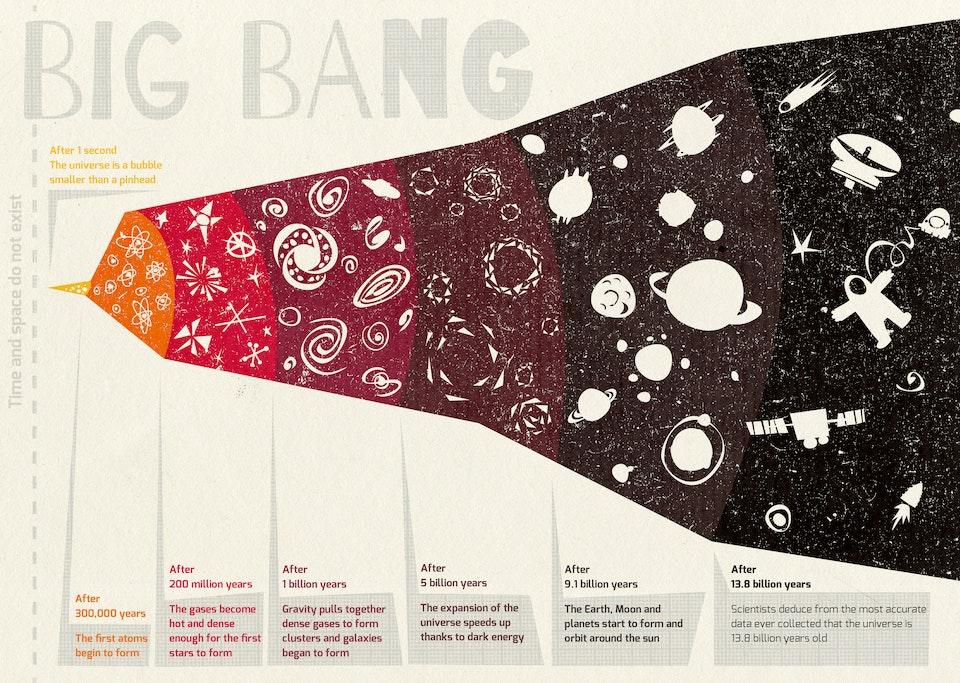 Big Bang_styleframe1_09