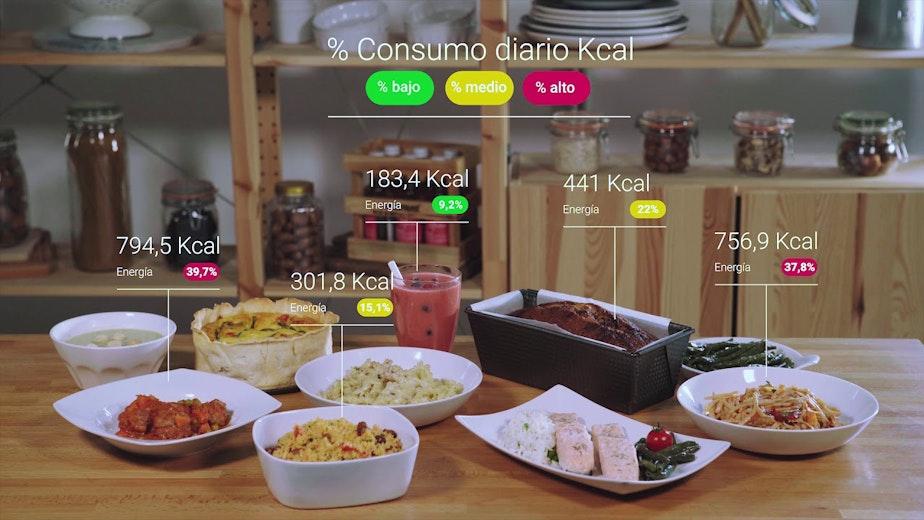 Las recetas de Mycook con información nutricional