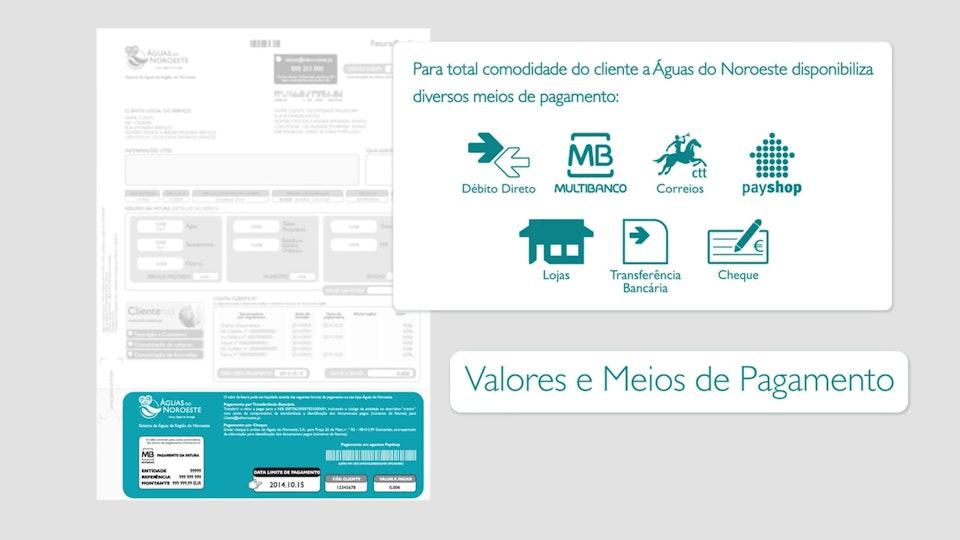 Motion Design - Águas de Portugal