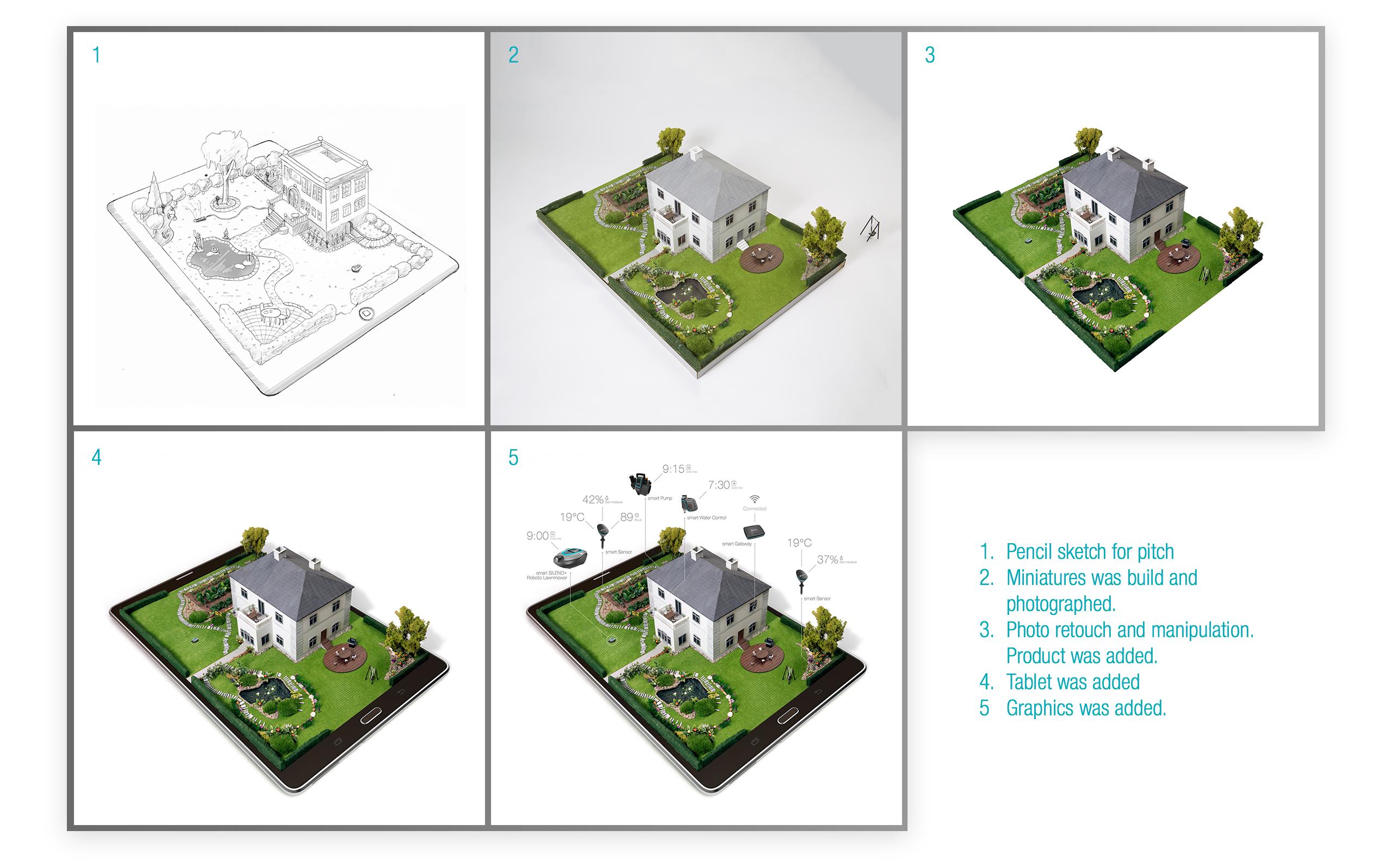 Toke Kristensen - garden1_steps