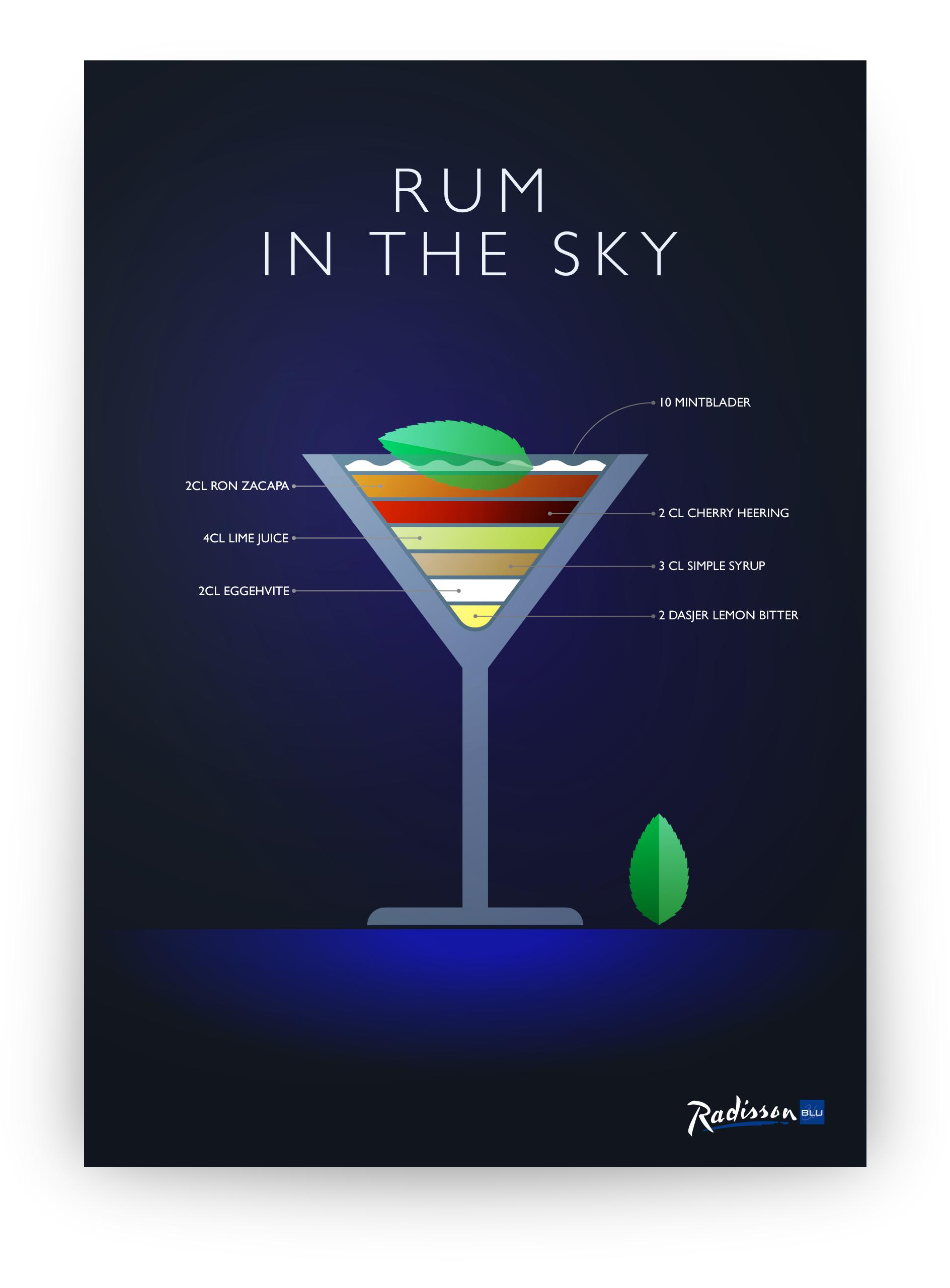 Toke Kristensen - rum_in_the_sky_final
