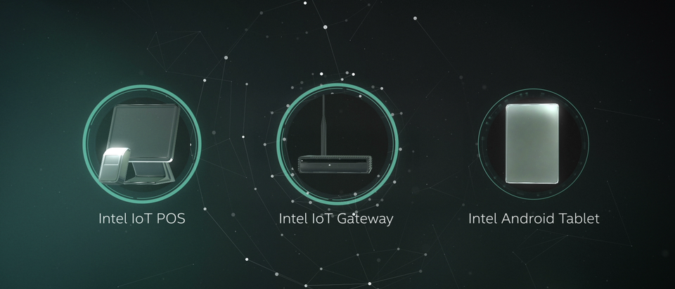 Intel - Internet of Things