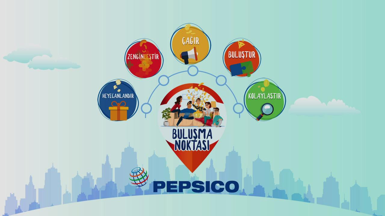 Pepsi - Consumer Habits -