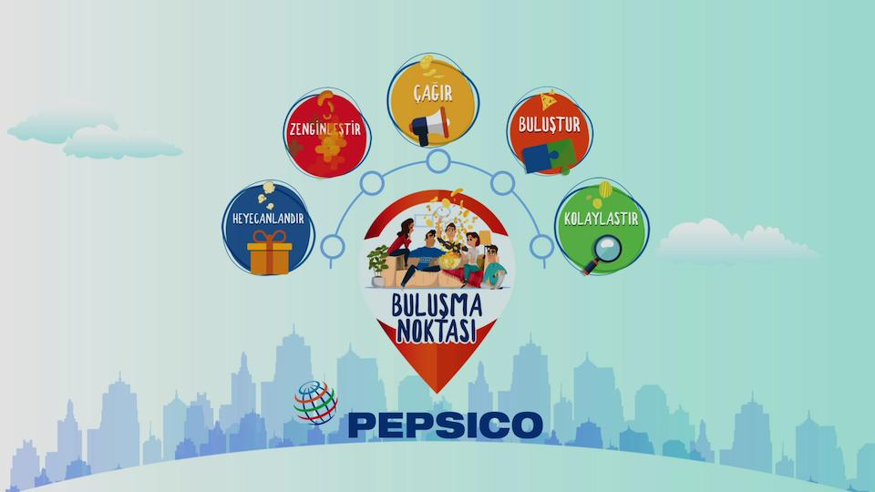 Pepsi - Consumer Habits
