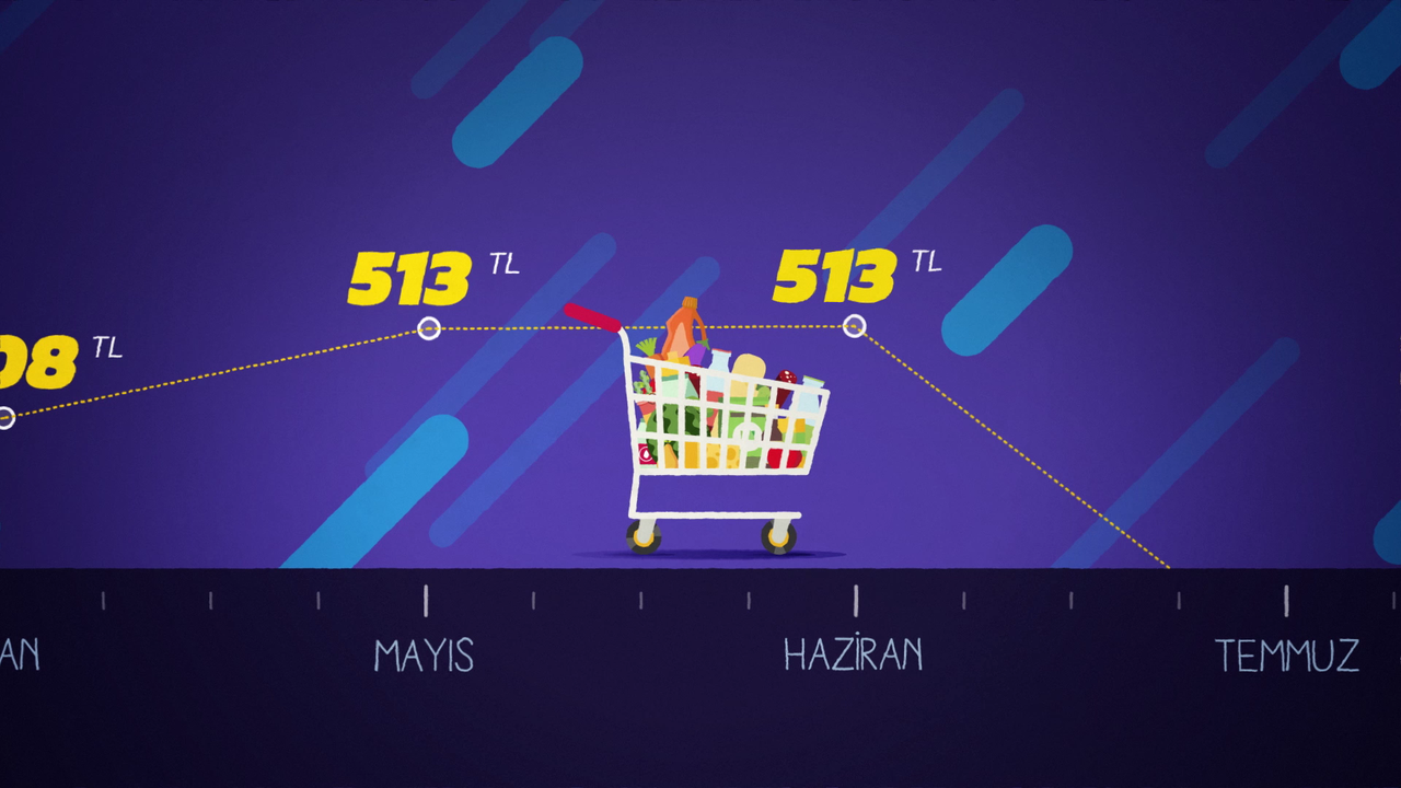 FIA - Enflasyon Nedir? -