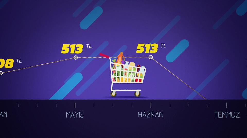 FIA - Enflasyon Nedir?