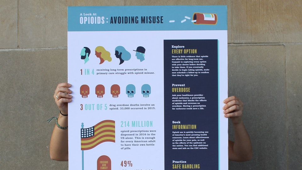 Opioids: Avoiding Misuse