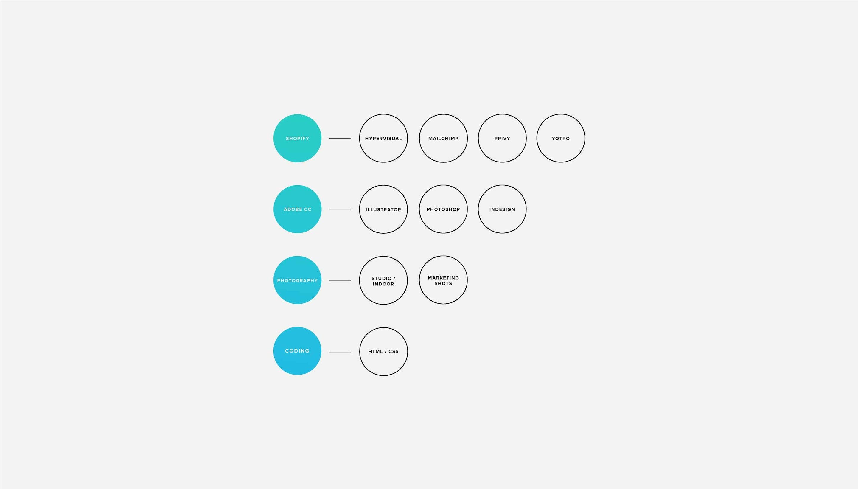 ALDAIN – Content Creator • Design • Sydney - a.austria_Design_PurePlanetClub-04