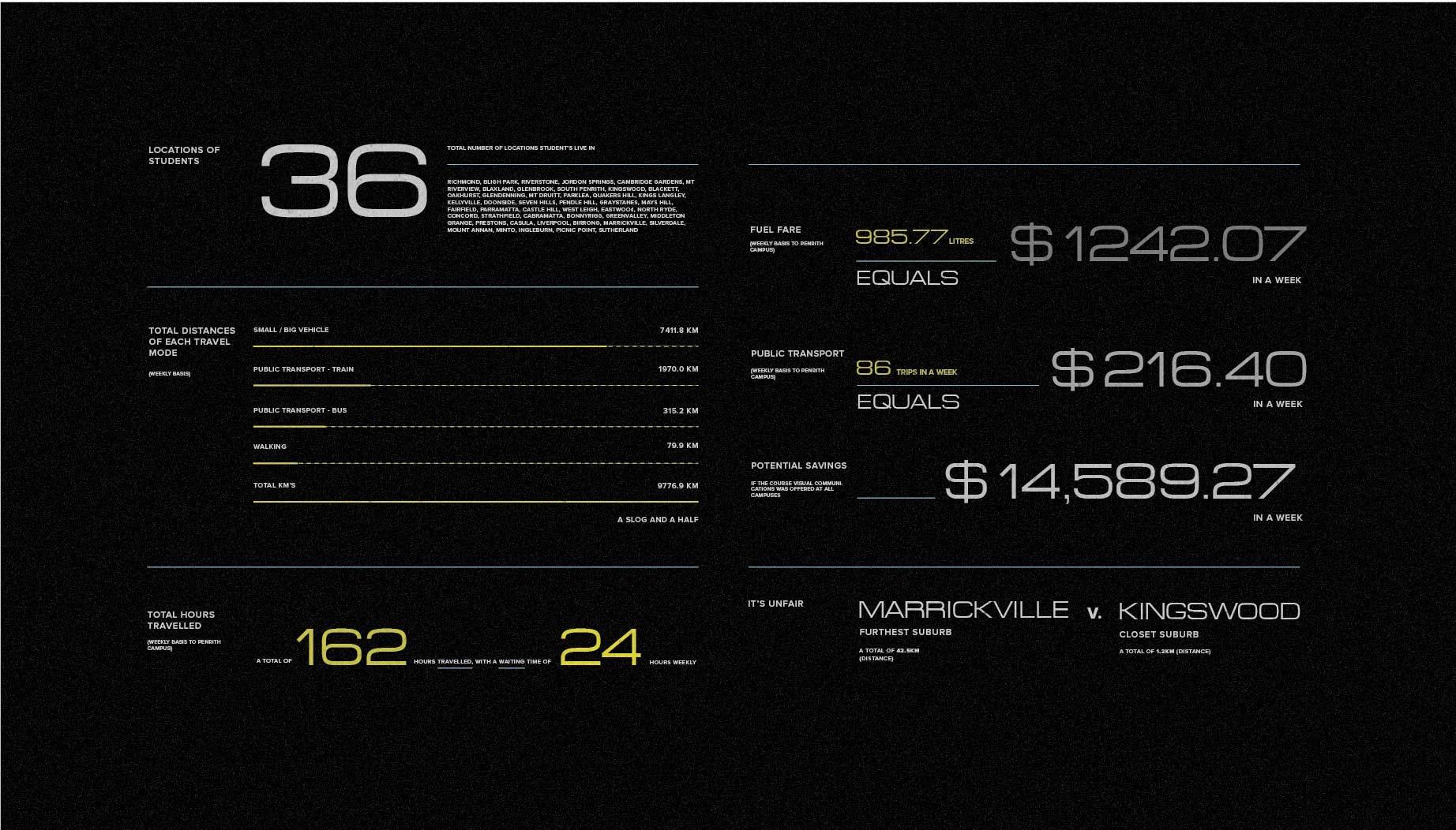 ALDAIN – Content Creator • Design • Sydney - a.austria_Design_SpaceBetween-03