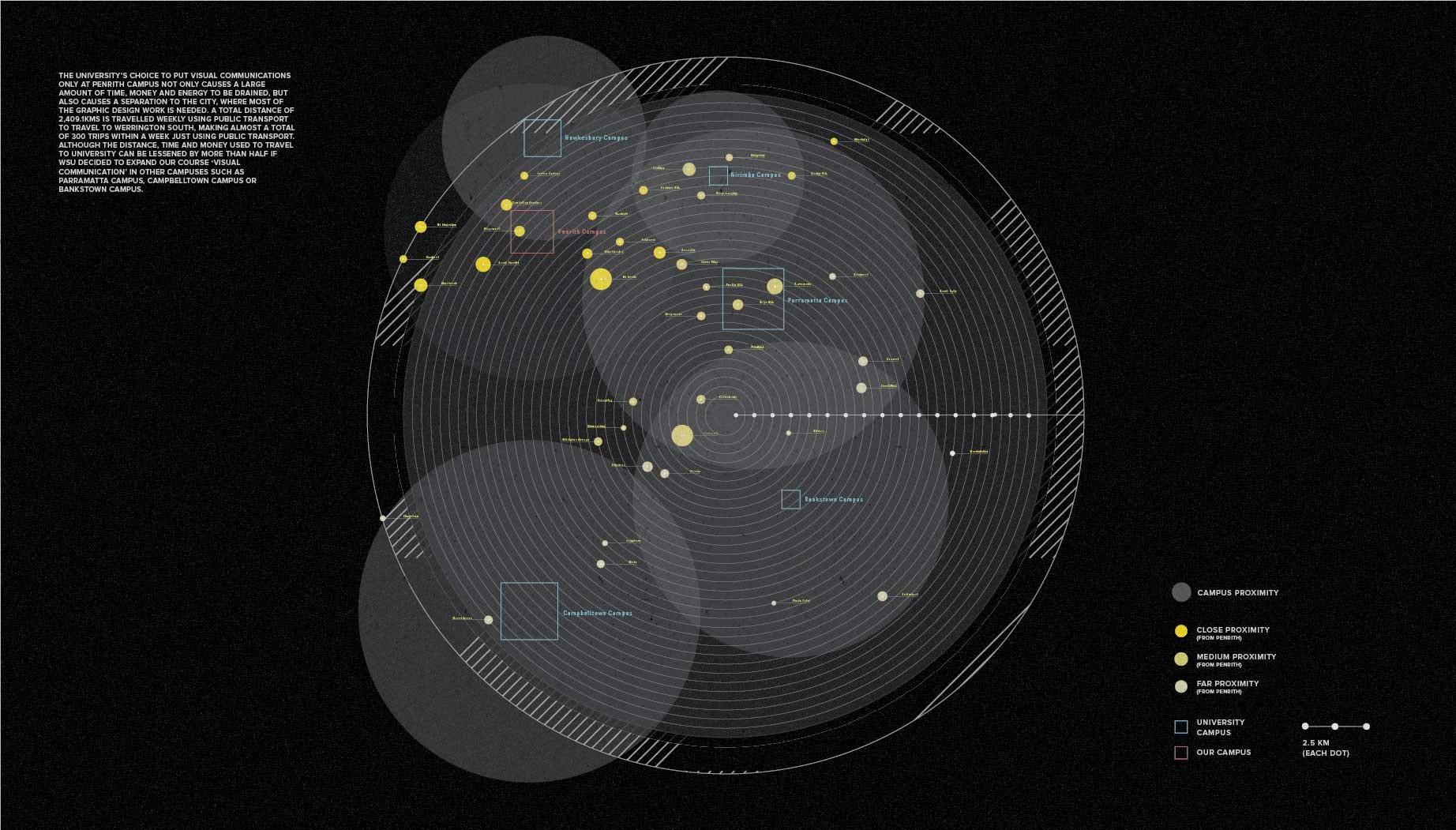 ALDAIN – Content Creator • Design • Sydney - a.austria_Design_SpaceBetween-02